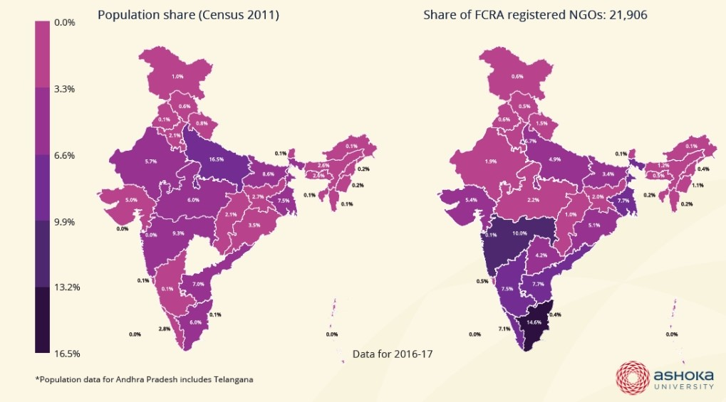 State wise distribution of FCRA registrations