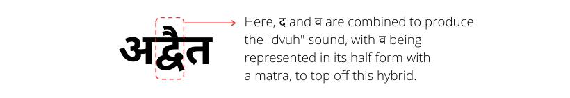 image combining two consonants in hindi