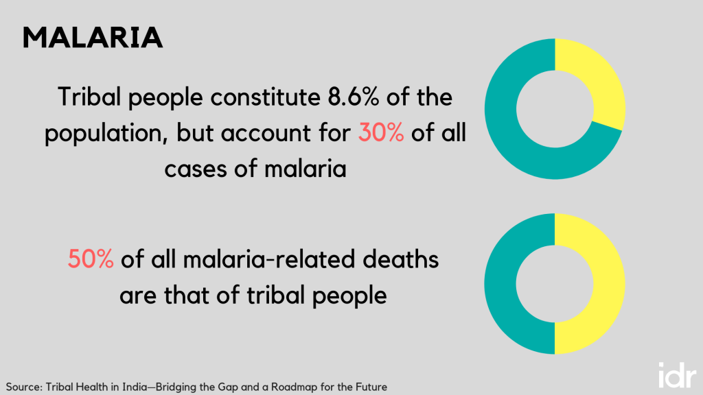 Malaria-2