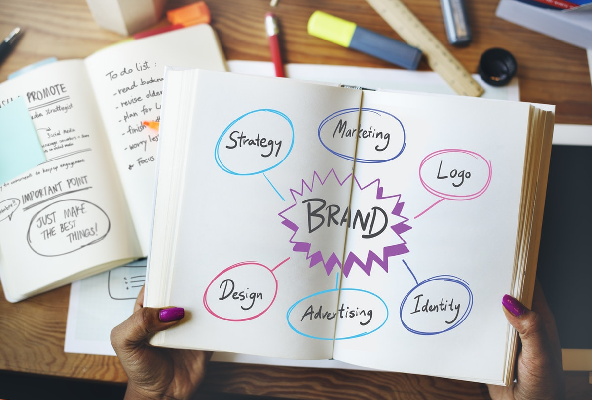 Ideas for how to build your brand