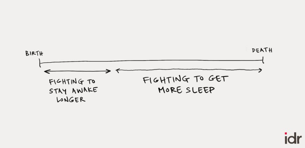Time between birth and death, short time fighting to stay away longer and more time fighting to get more sleep