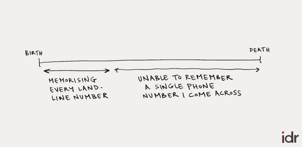 Timeline between birth and death-memorizing every landline number and being unable to remember a single phone number I come across