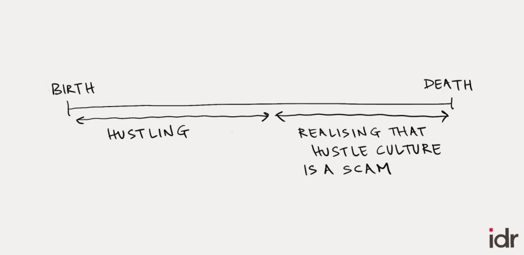 Timeline between life and death- hustling and realising hustle culture is a scam