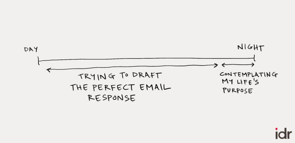 Two lines-day an night on either side with trying to draft the perfect email response and contemplating my life's purpose-timelines